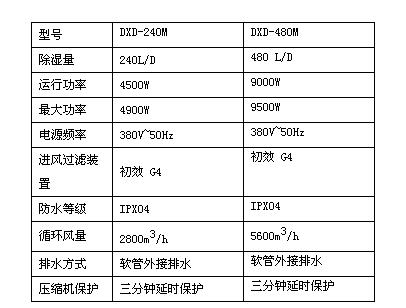 产品参数2.png